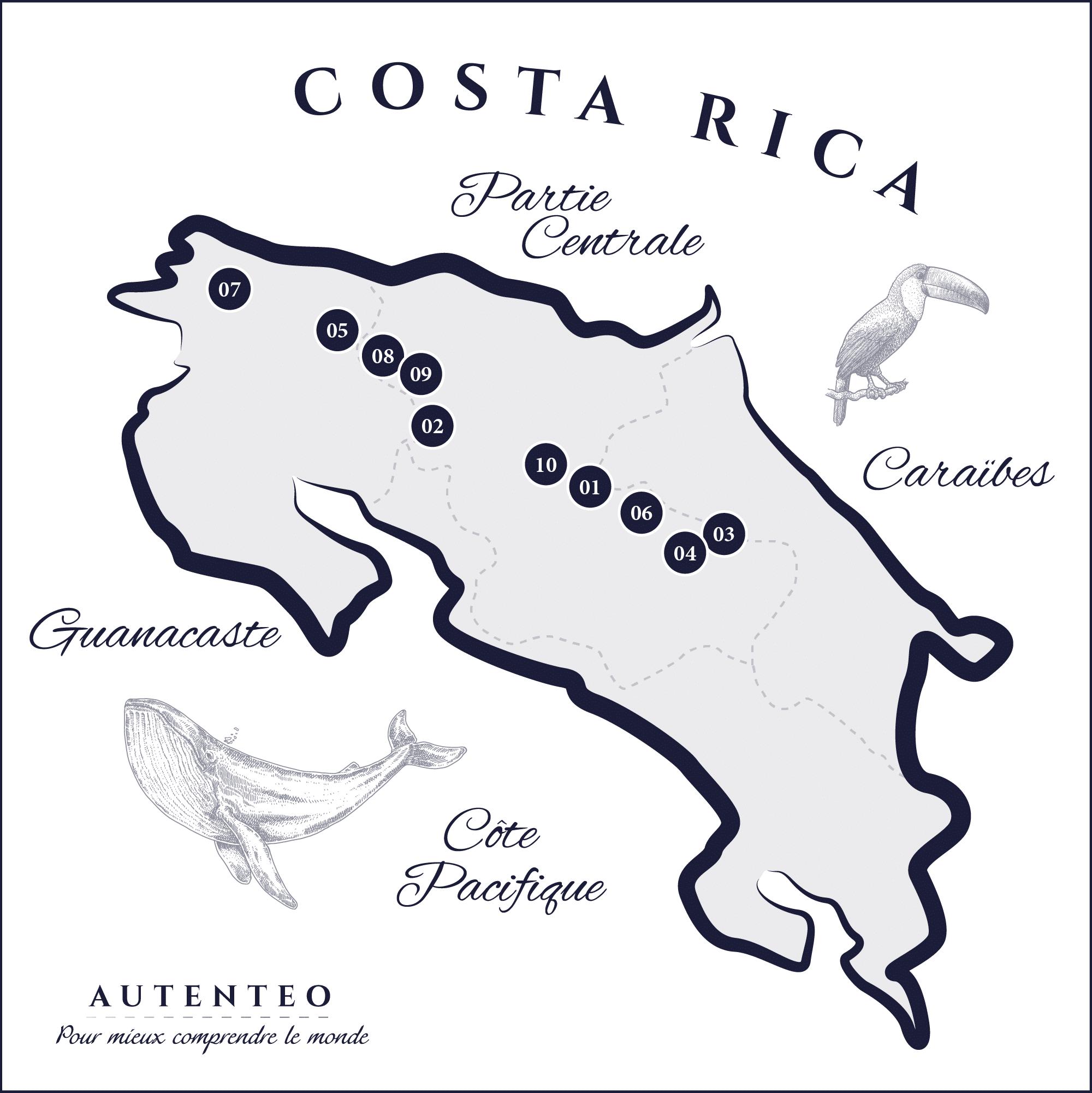 animal du Costa Rica