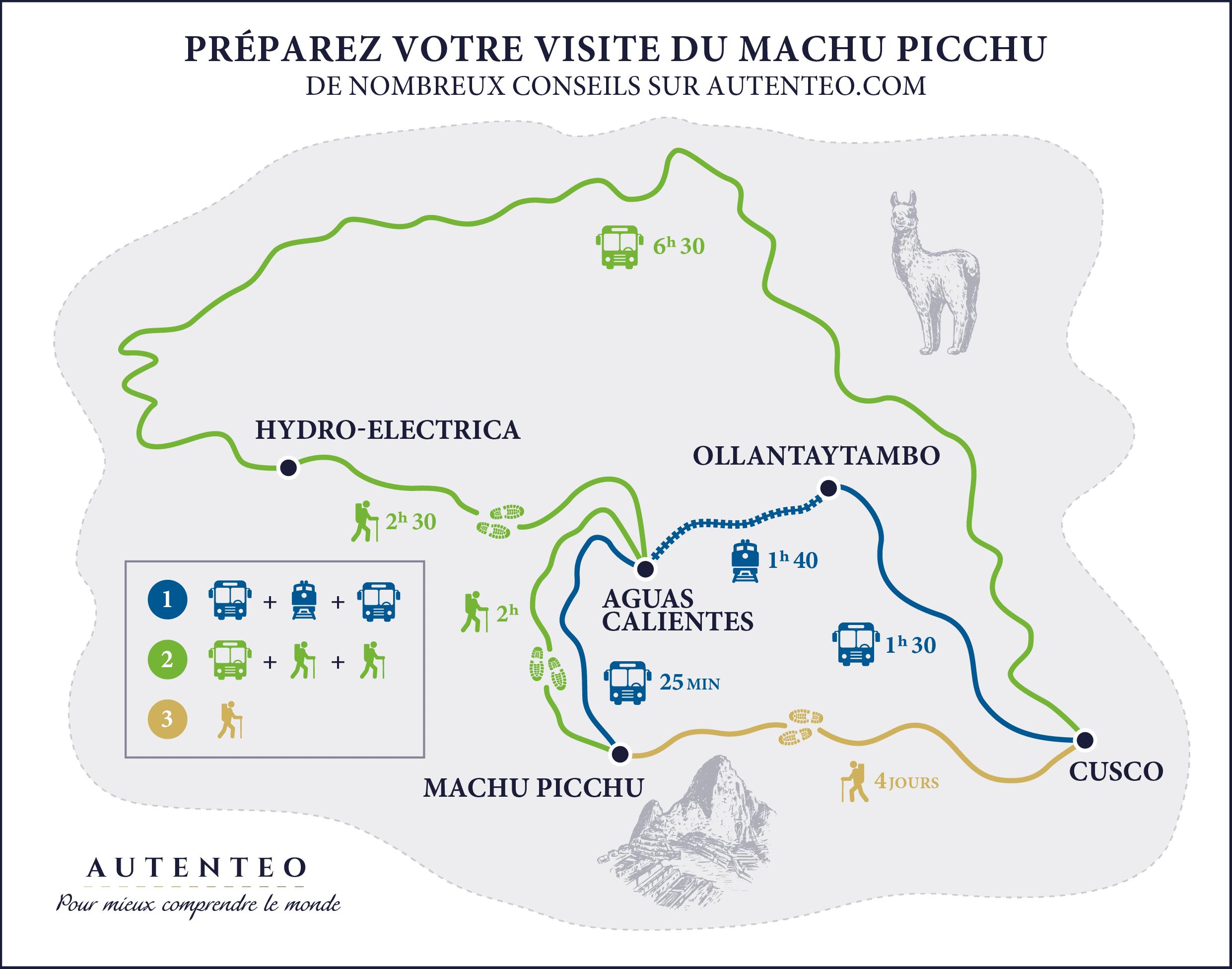 Carte routes Machu Picchu