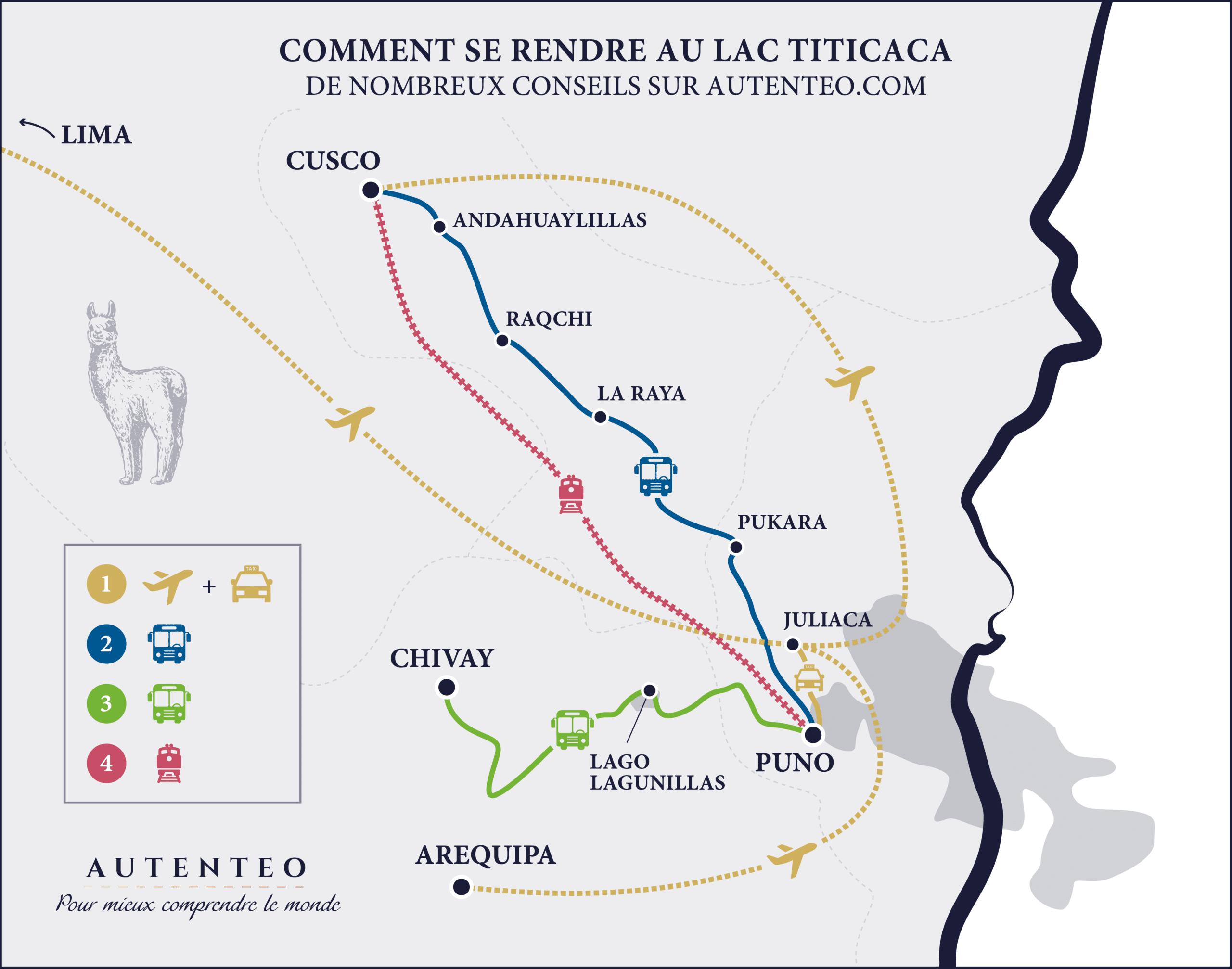route titicaca