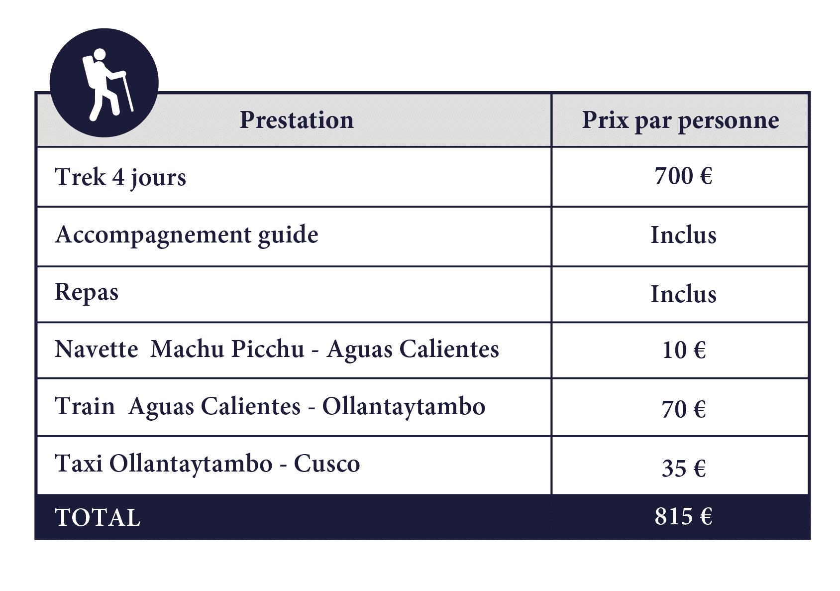 Tableau des prix