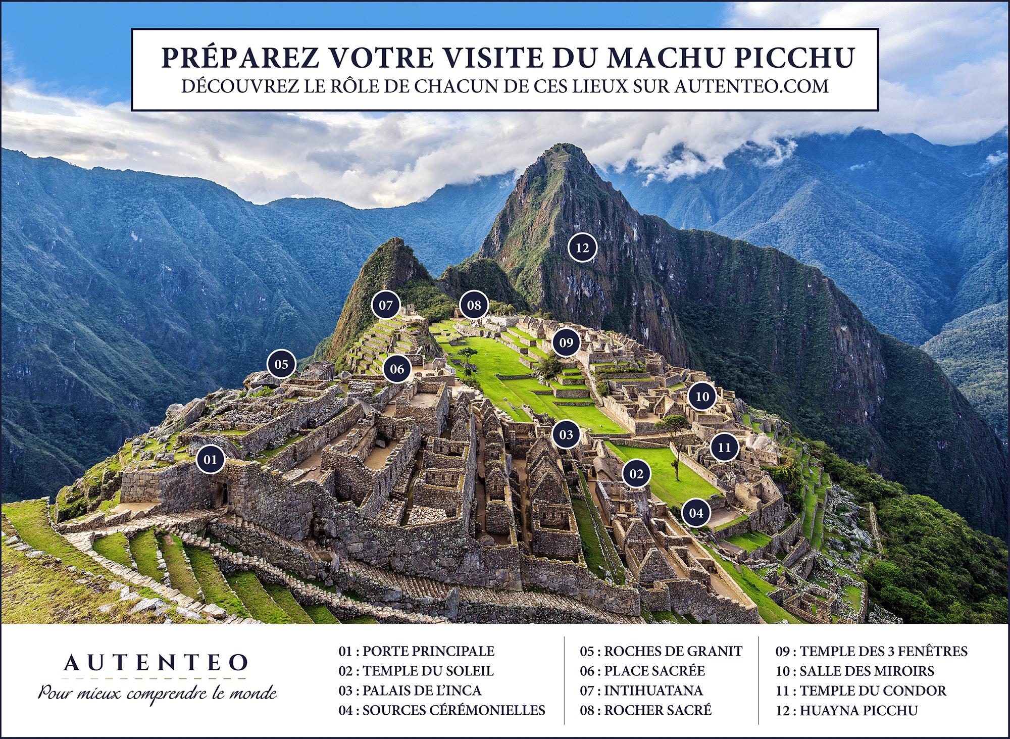 carte du lac titicaca