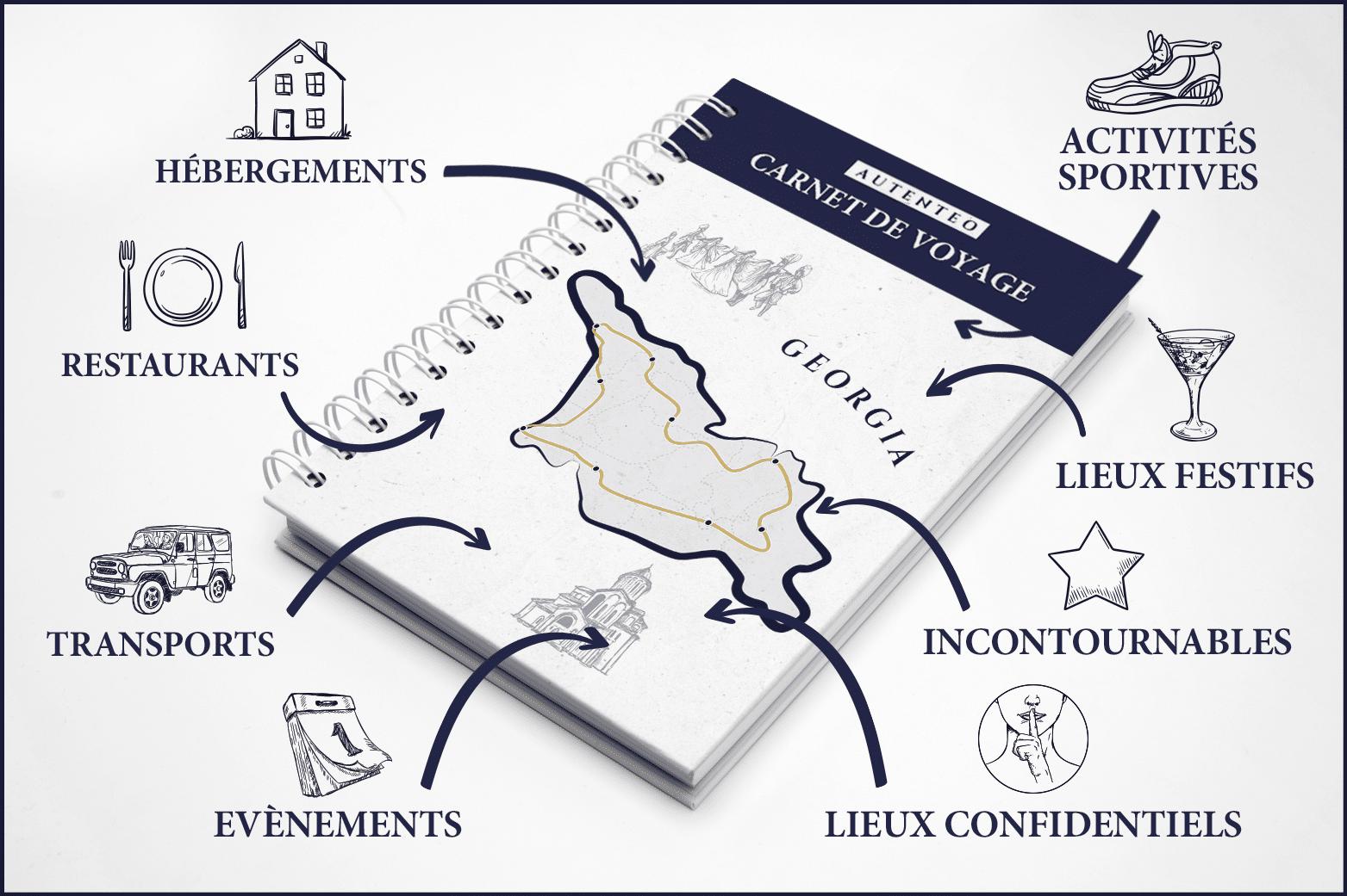 AUT_img-cuaderno-viaje_georgia